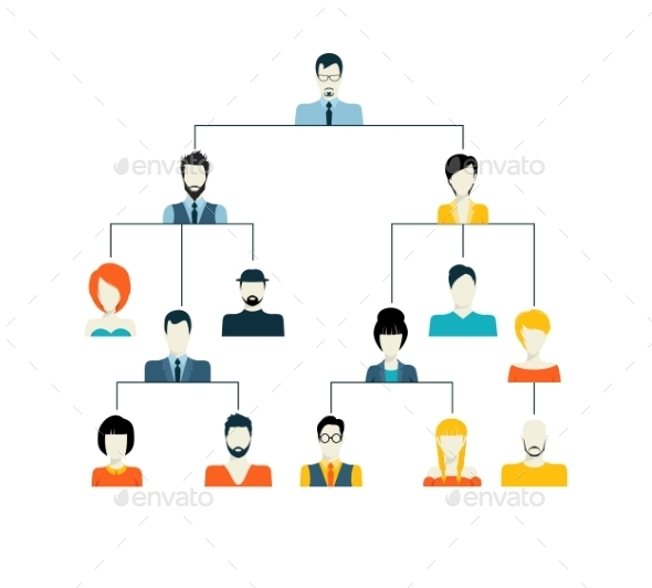 Avatar Hierarchy Structure - Concepts Business