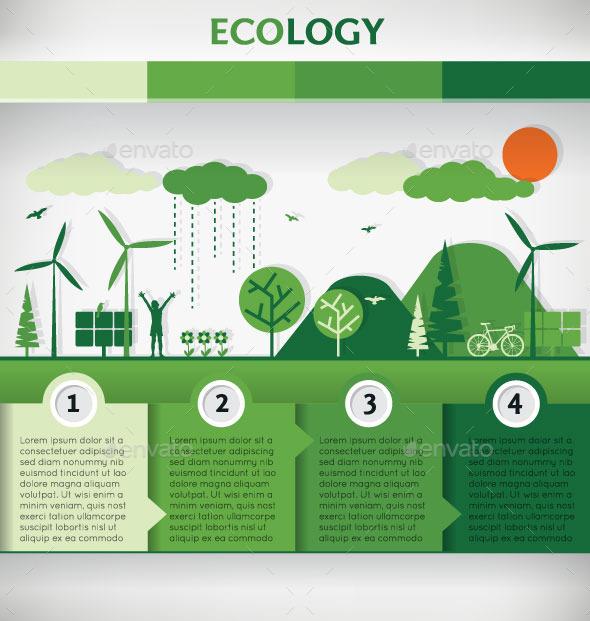 Ecology Banner - Nature Conceptual