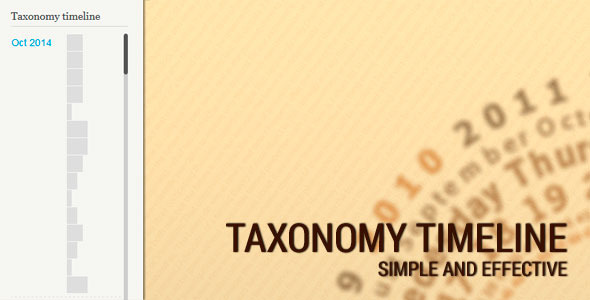 Taxonomy timeline