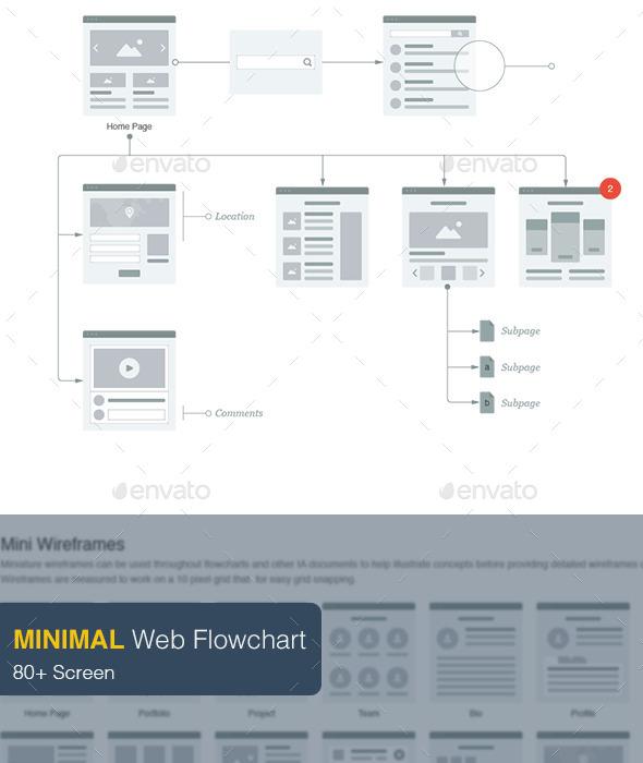 Minimal Web Flowchart - Concepts Business