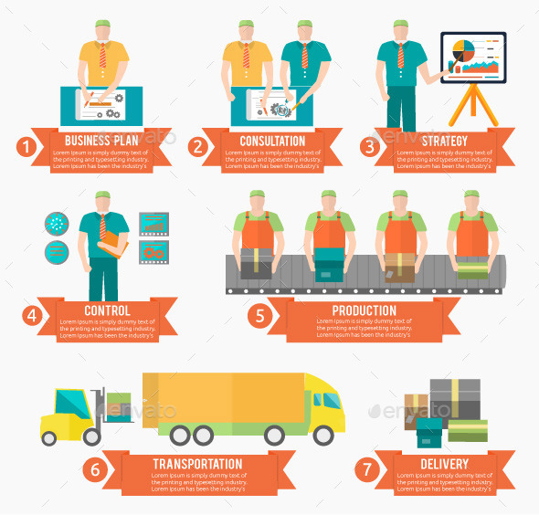 Process of Creating Goods - Technology Conceptual