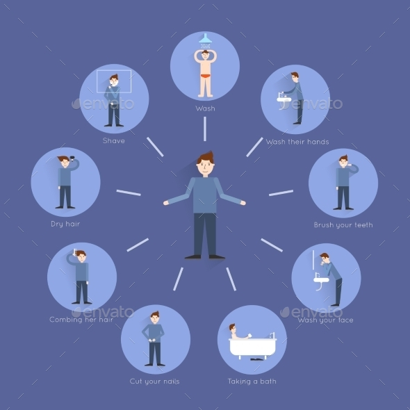 Hygiene Infographic Set - Web Technology
