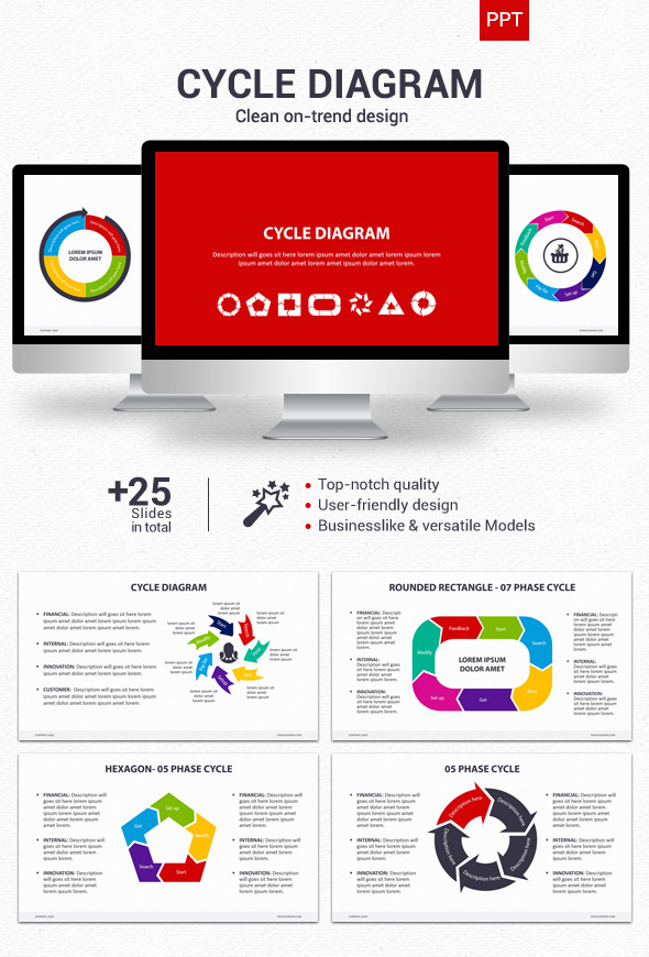 Cycle Diagram - Powerpoint - Business PowerPoint Templates