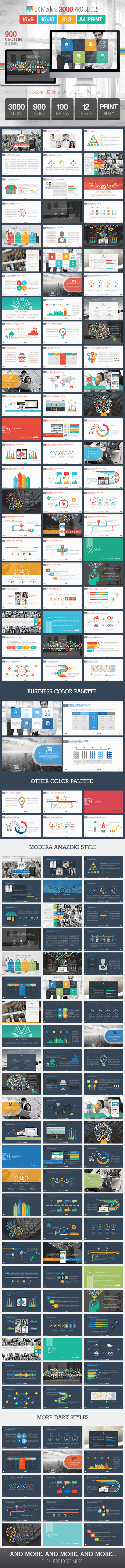 UX Modera Presentation Template for Keynote - Business Keynote Templates