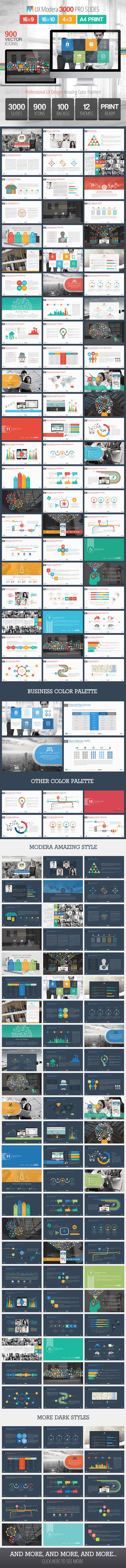 UX Modera Presentation Template for Keynote - Business Keynote Templates