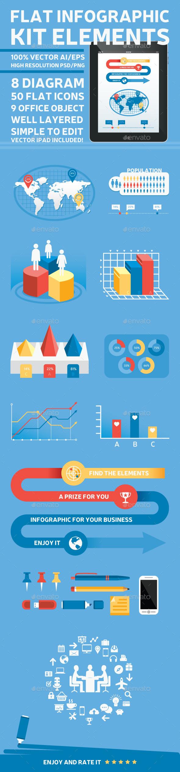 Flat Infographic Kit Elements - Infographics