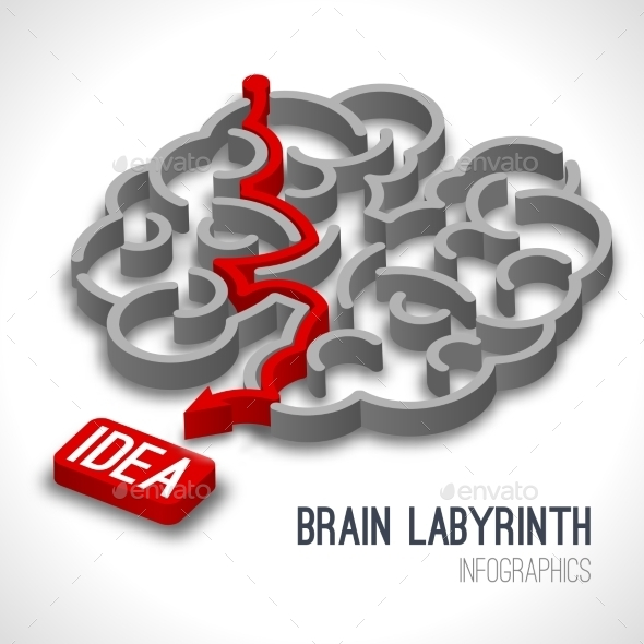 Brain Labyrinth Infographics - Conceptual Vectors