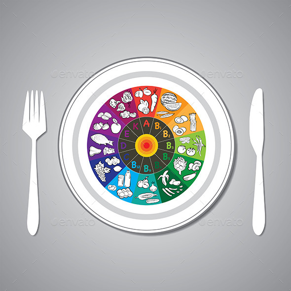 Vitamin Wheel on Plate - Food Objects