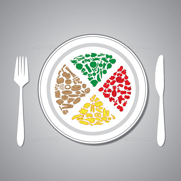 Food Plate - Food Objects