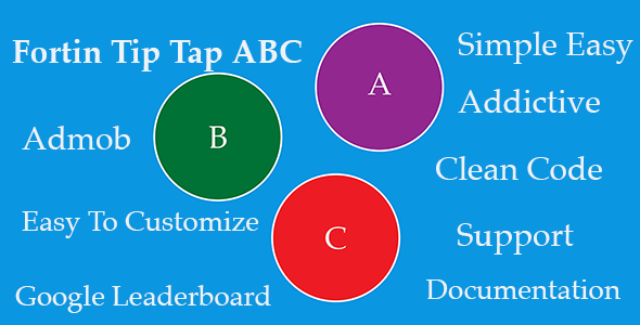 Fortin Tip Tap A-B-C Game with Admob & Leaderboard - CodeCanyon Item for Sale