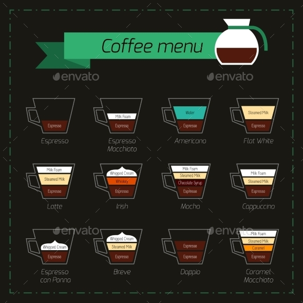 Coffee Menu Decorative Icons - Food Objects