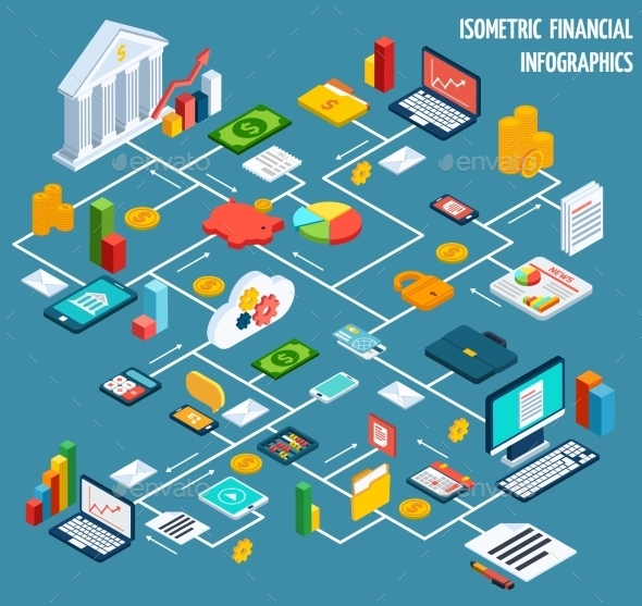 Isometric Financial Flowchart - Web Technology