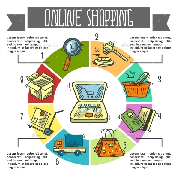 Online Shopping Infographics - Retail Commercial / Shopping
