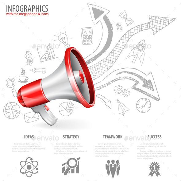 Megaphone - Concepts Business