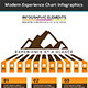 Modern Experience Chart Infographics - GraphicRiver Item for Sale