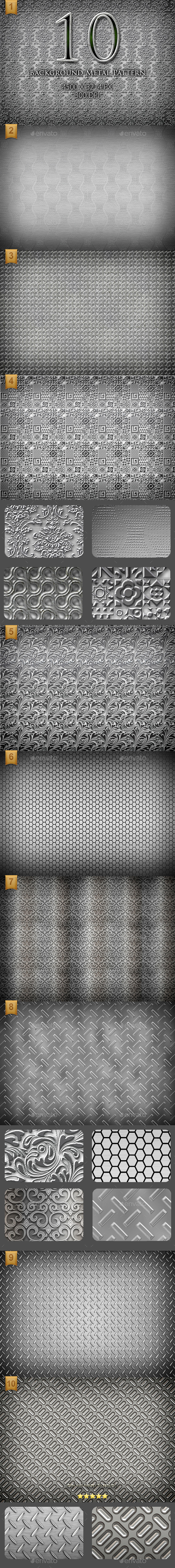 10 High Resolution Background Metal Pattern - Backgrounds Graphics