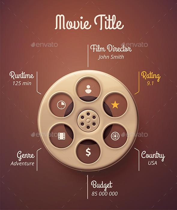 Statistics Movie - Infographics