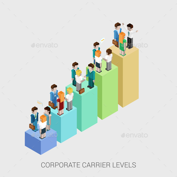 Corporate Carrier Levels - Concepts Business