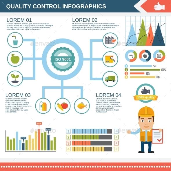 Quality Control Infographic - Infographics