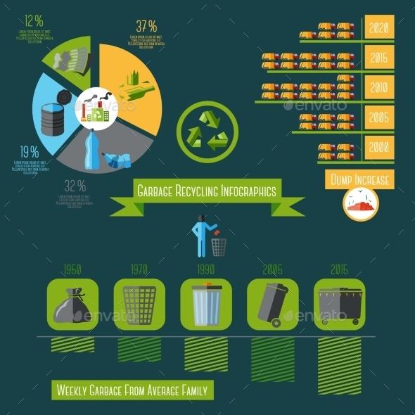 Garbage Infographics Set - Infographics