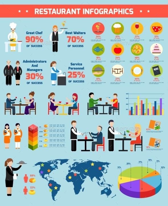 Restaurant Infographic Set - Infographics