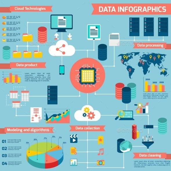 Data Infographic Set - Infographics