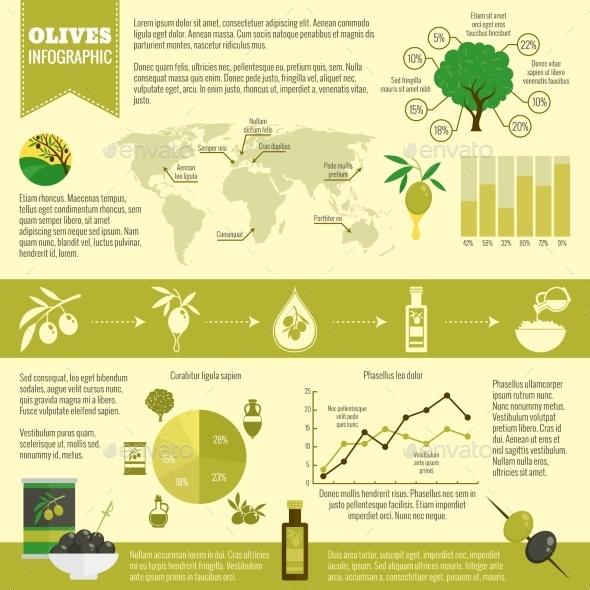 Olives Infographics Set - Infographics