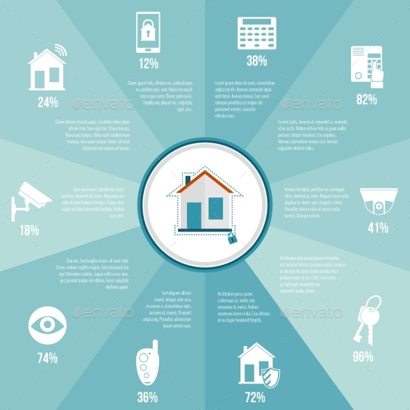 Home Security Infographics - Infographics