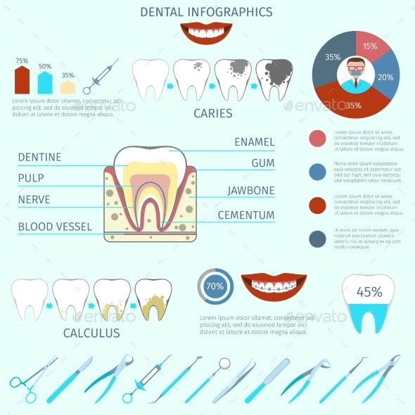 Dental Infographics Set - Infographics