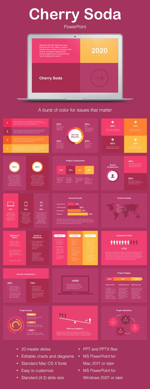 Cherry Soda PowerPoint Template - PowerPoint Templates Presentation Templates