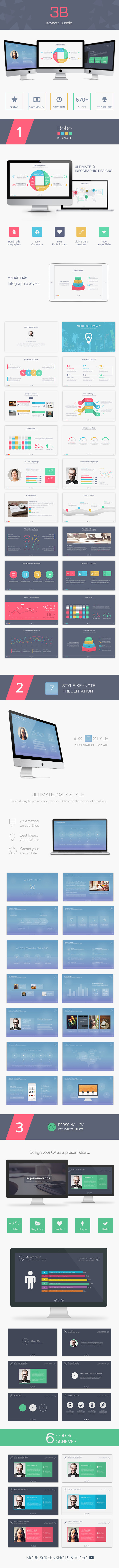 3B Keynote Bundle - Keynote Templates Presentation Templates