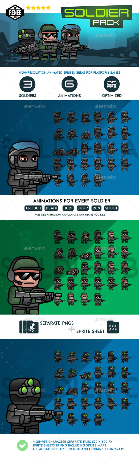 Soldier Pack Animated Spritesheet - Sprites Game Assets