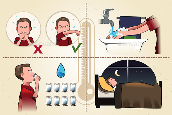 Flu Pamphlet - Conceptual Vectors