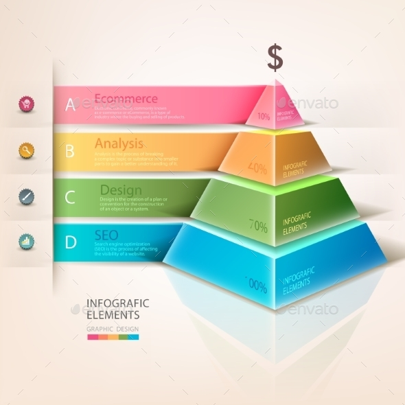 Pyramid Infographic - Web Technology