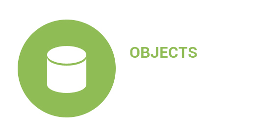 My Objects