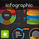 World - Infographic Elements - Visual Information - GraphicRiver Item for Sale