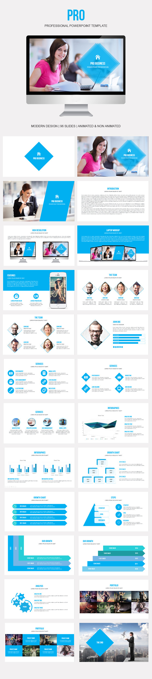 Pro Powerpoint Presentation Template - Business PowerPoint Templates