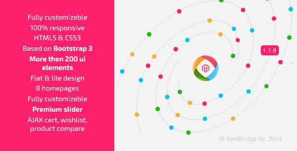Progressive — Responsive Magento Theme - Shopping Magento