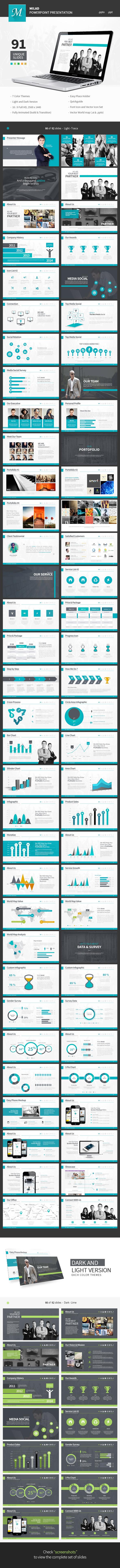 Milad - Powerpoint Presentation - PowerPoint Templates Presentation Templates