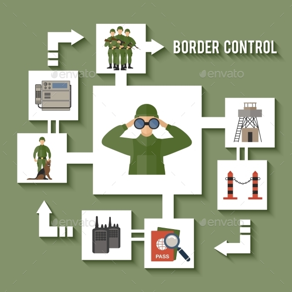 Border Guard Icon Flat - Miscellaneous Vectors
