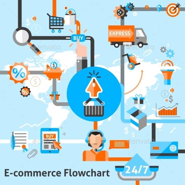 E-Commerce Flowchart Illustration - Retail Commercial / Shopping