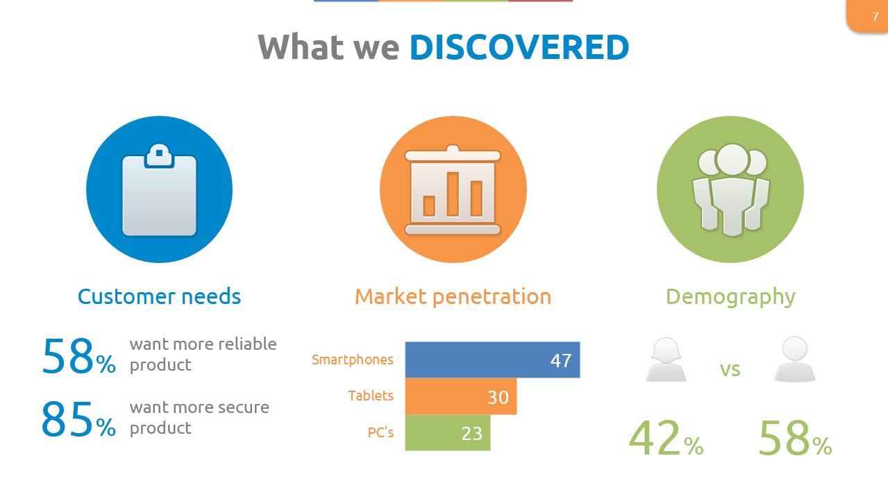 startup pitch deck powerpoint presentationjolegosh | graphicriver, Powerpoint templates