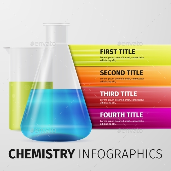 Chemistry Infographics - Web Technology