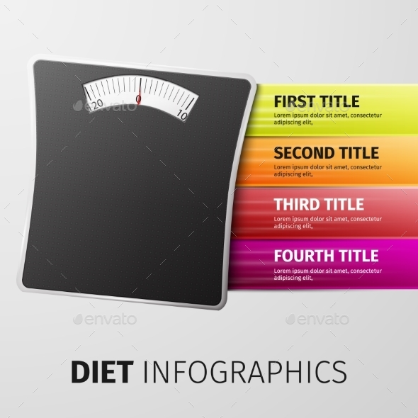 Diet Infographics - Retail Commercial / Shopping