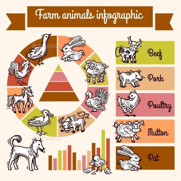 Farm Infographics Set - Backgrounds Business