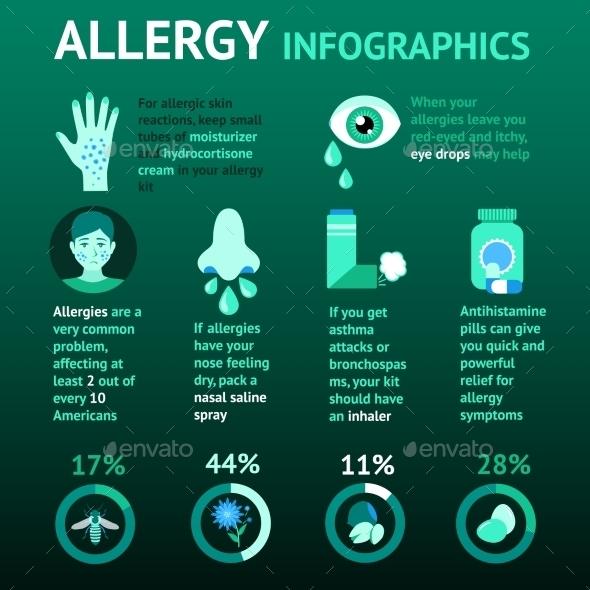 Allergy Infographics Set - Health/Medicine Conceptual