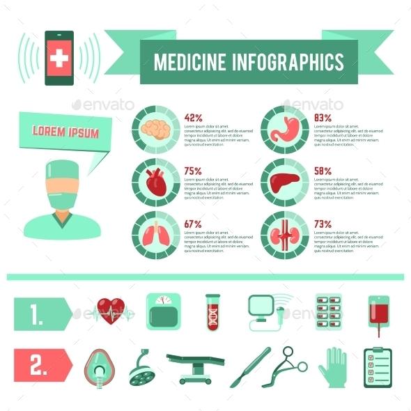 Surgery Medicine Infographics - Health/Medicine Conceptual