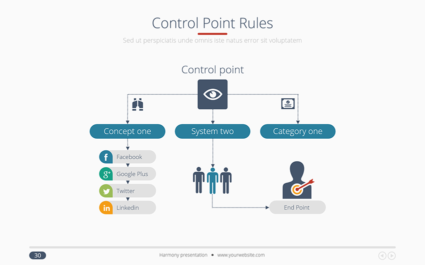 Harmony Usability Powerpoint Presentation Template by Bandidos ...