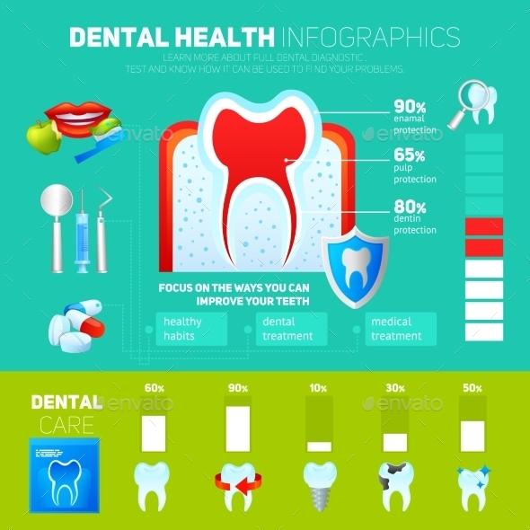 Dental Infographics Set - Health/Medicine Conceptual