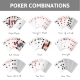 Poker Combinations - GraphicRiver Item for Sale